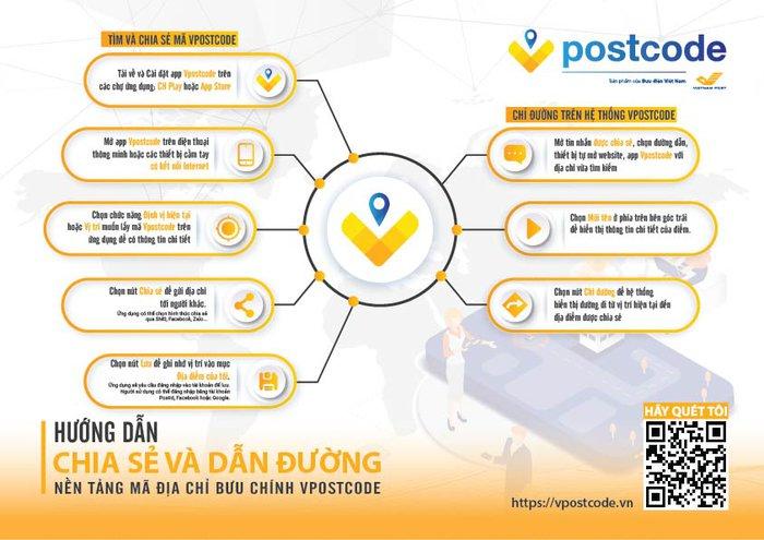 Sử dụng mã địa chỉ Vpostcode để cứu trợ nhanh hơn - Ảnh 2.