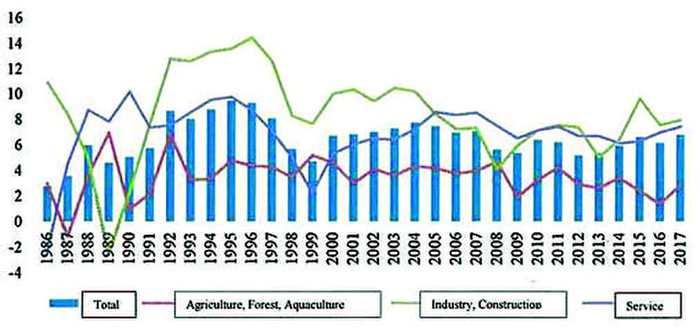 Năng lực hội nhập quốc tế của nông nghiệp ứng dụng công nghệ cao Việt Nam - Ảnh 2.