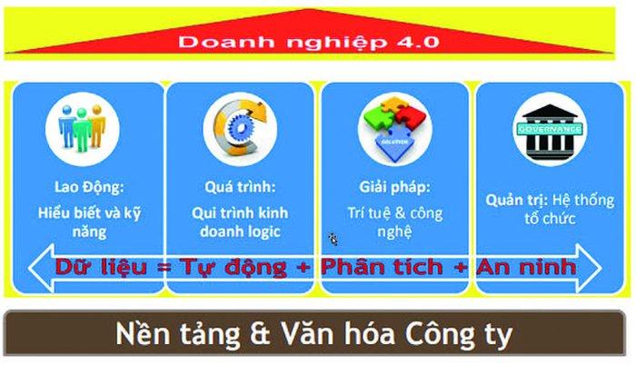 Kinh tế số và Việt Nam (phần 1) - Ảnh 2.