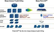 Sử dụng hạ tầng mạng cáp quang để đảm bảo chuyển đổi số