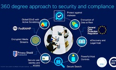 Tính năng bảo mật quan trọng trong Webex