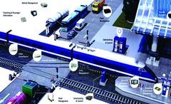 Ứng dụng IoT trong hệ thông thống giao thông thông minh ITS