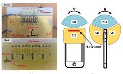 Anten tái cấu hình cho hệ thống truyền thông di động 5G