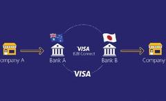 Visa đưa mạng thanh toán blockchain B2B chính thức đi vào hoạt động