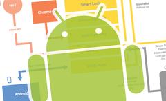 Các ứng dụng phổ biến trên Google Play vẫn chưa được vá