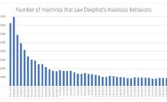 Mã độc Dexphot đã lây nhiễm cho hơn 80.000 máy tính