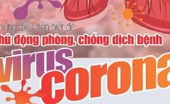 Tuyên truyền phòng, chống dịch virus Corona dựa trên nền tảng công nghệ
