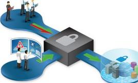 Ngành chăm sóc sức khỏe dễ bị tổn hại từ các cuộc tấn công DNS